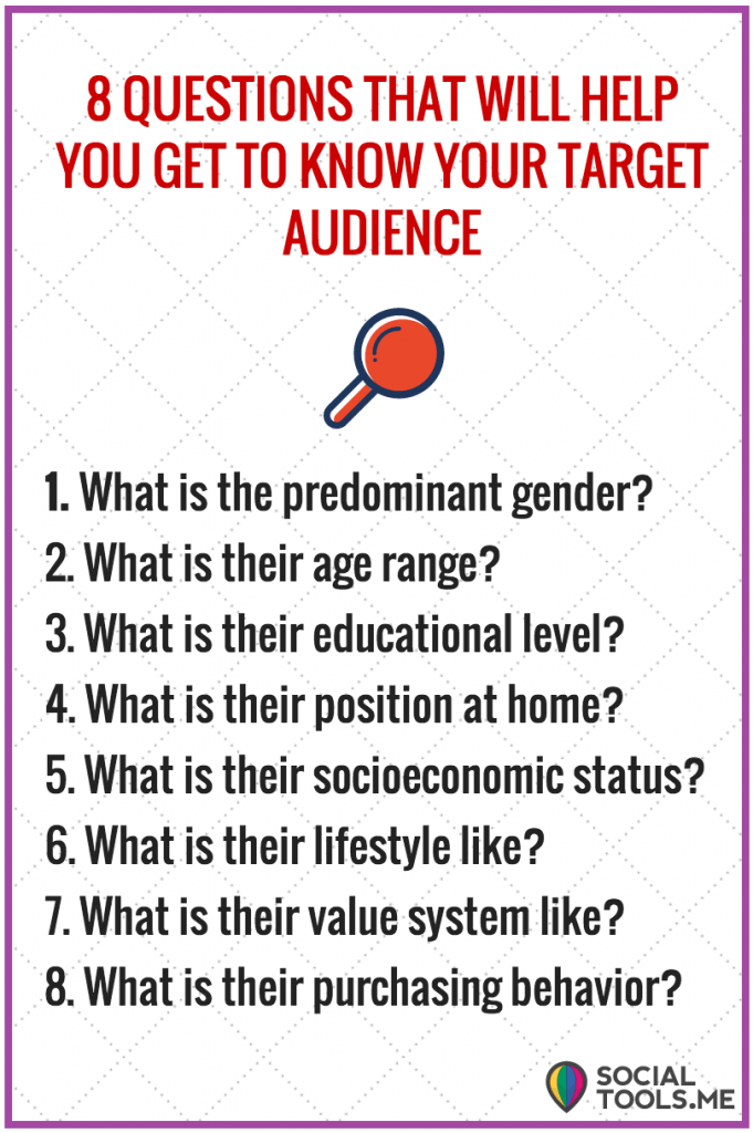 8-questions-that-will-help-you-get-to-know-your-target-audience-681x1024