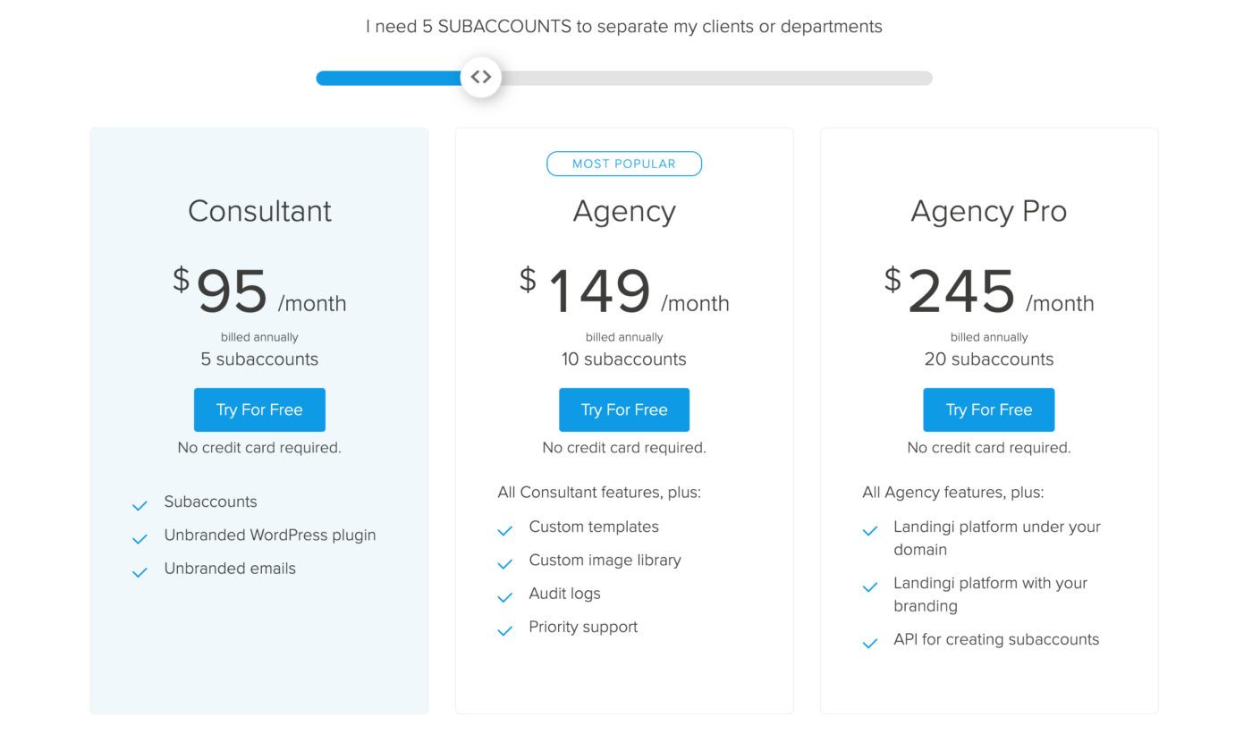 agency pricing