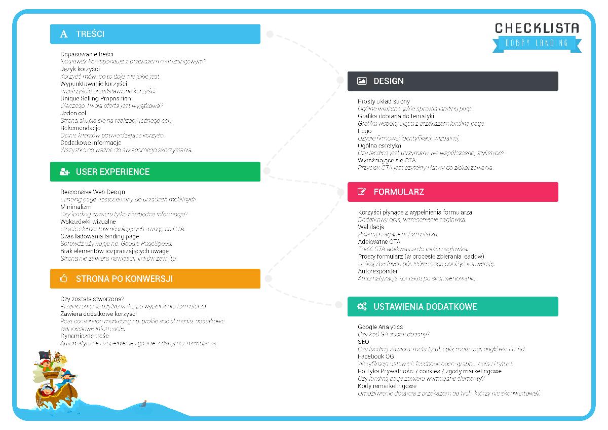 checklista landing page
