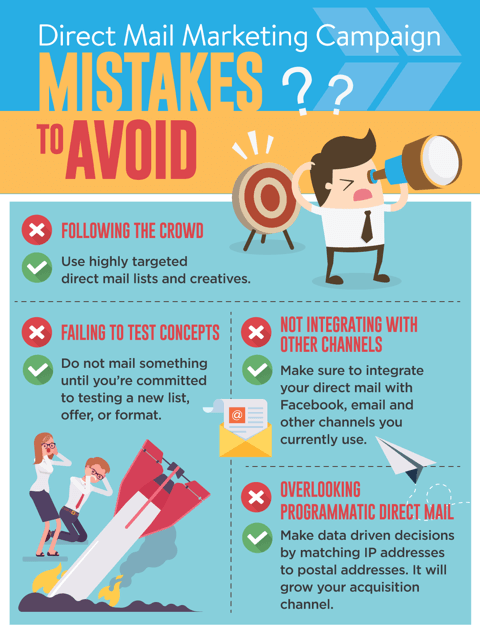 direct mail mistakes to avoid
