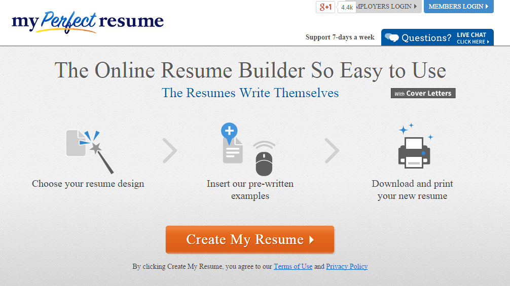 The art of landing page sale perfect resume
