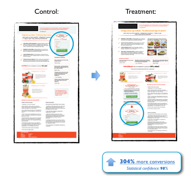 The art of landing page sale test ab