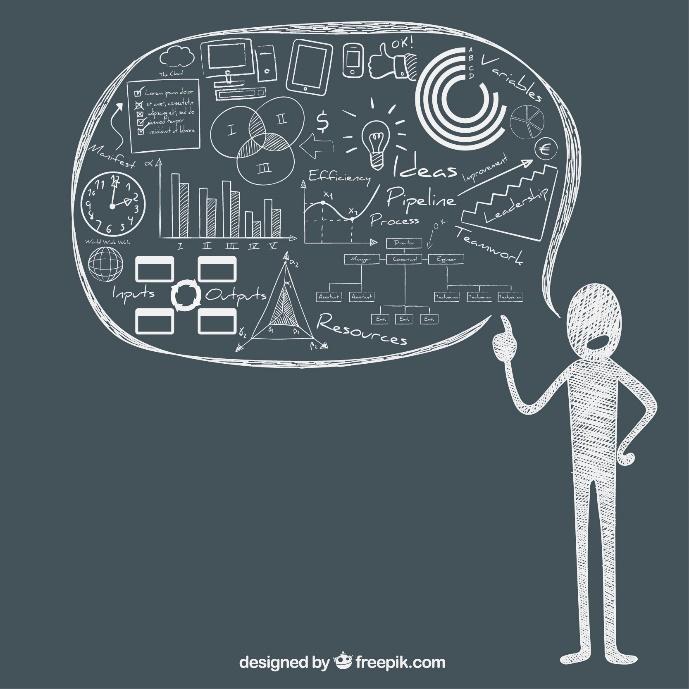 Marketing sposób myślenia