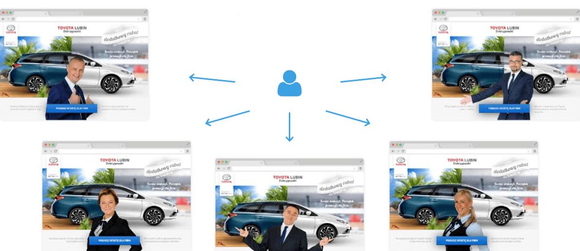 landingi toyota case study personalization 1