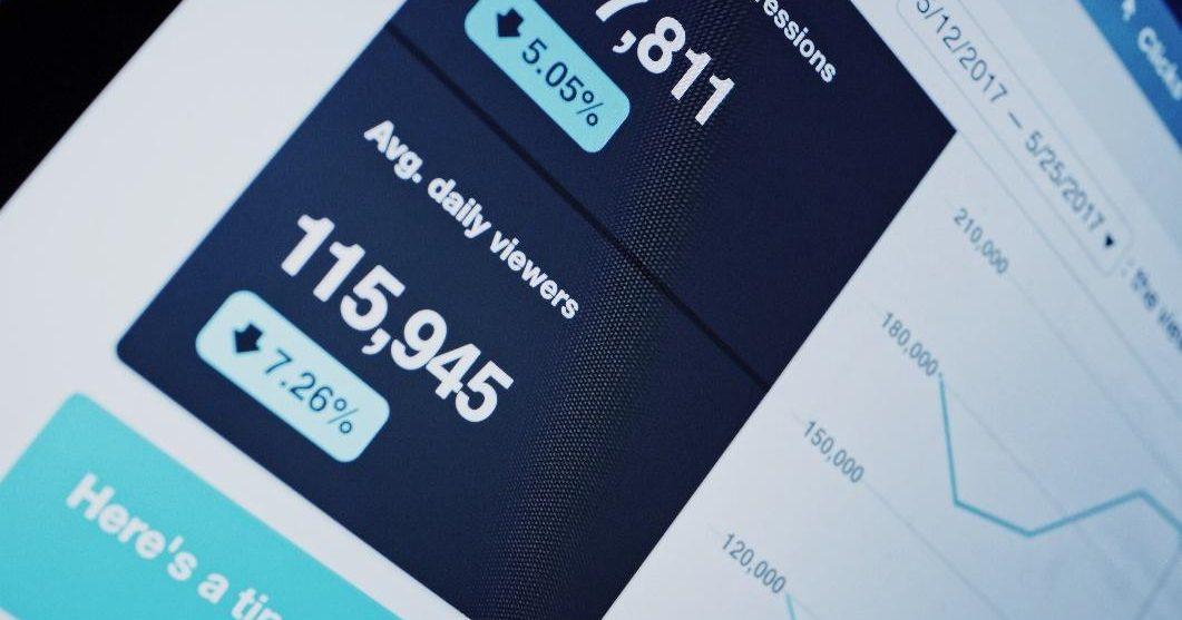 Statystyki Landing Page