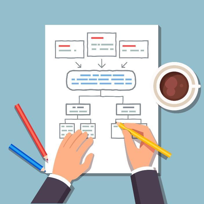 Landing Page Creating