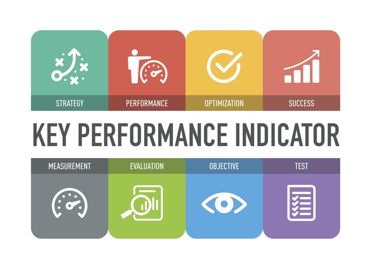 Main key performance indicators