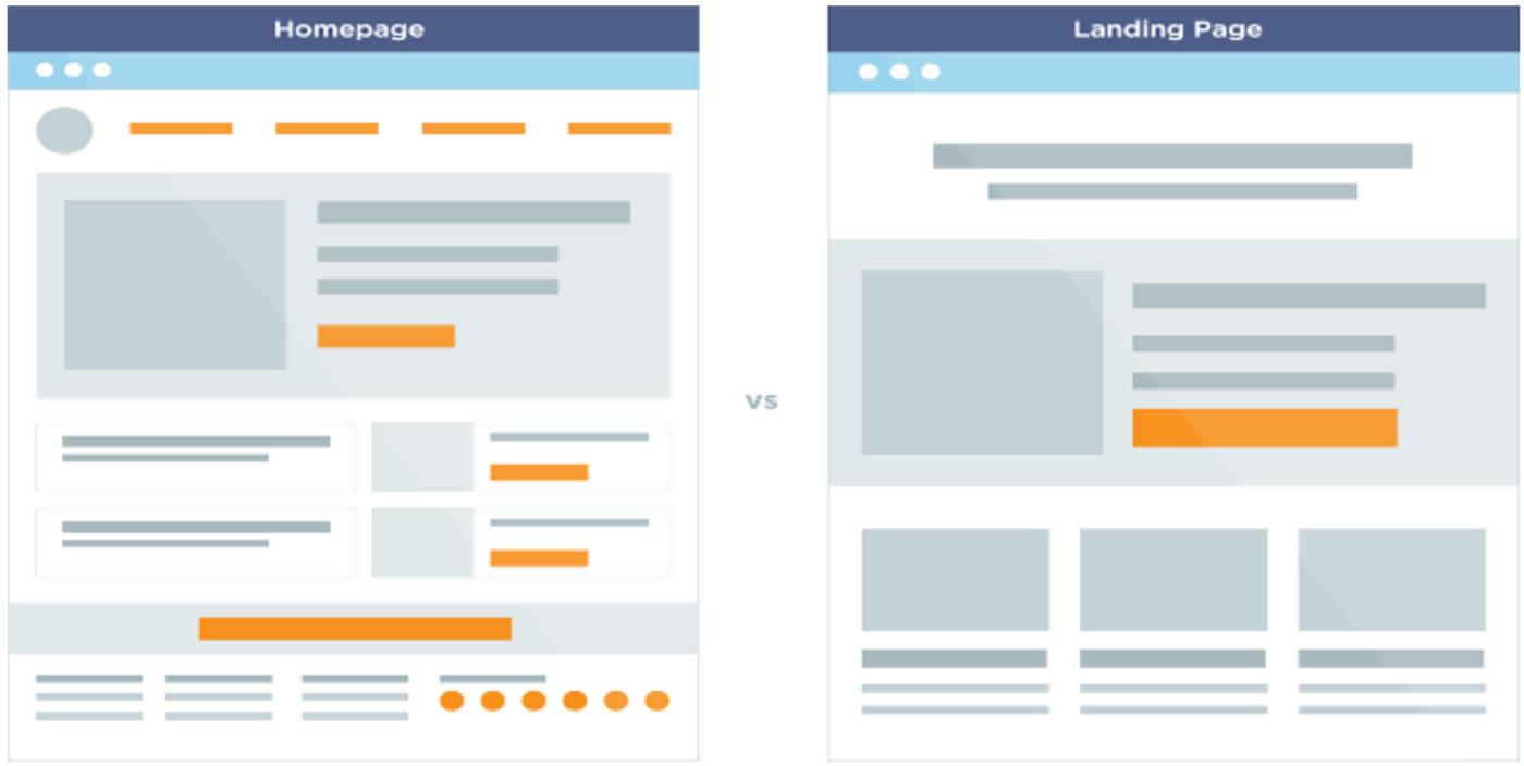 landing page homepage