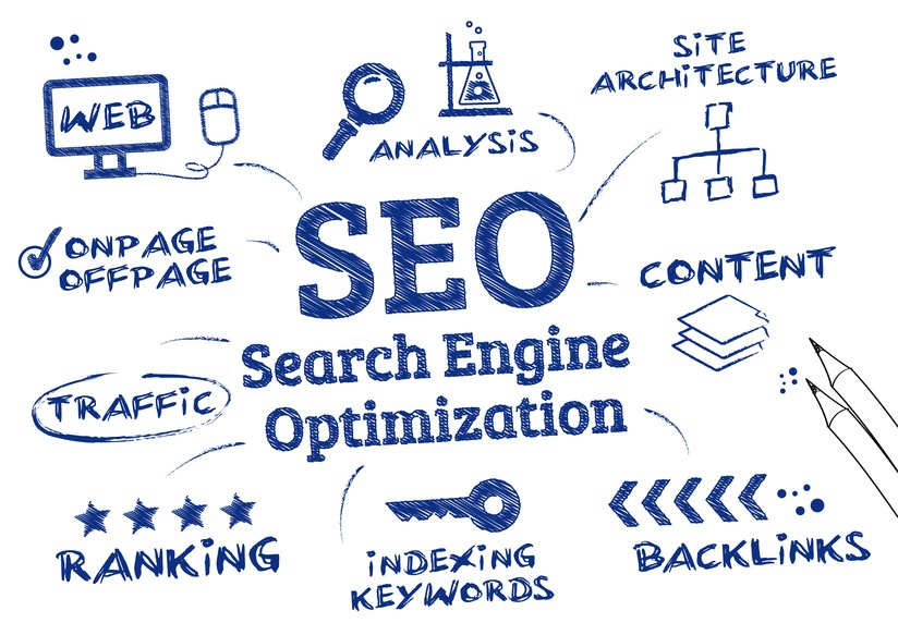 Source: https://www.movingtrafficmedia.com/free-seo-tools/