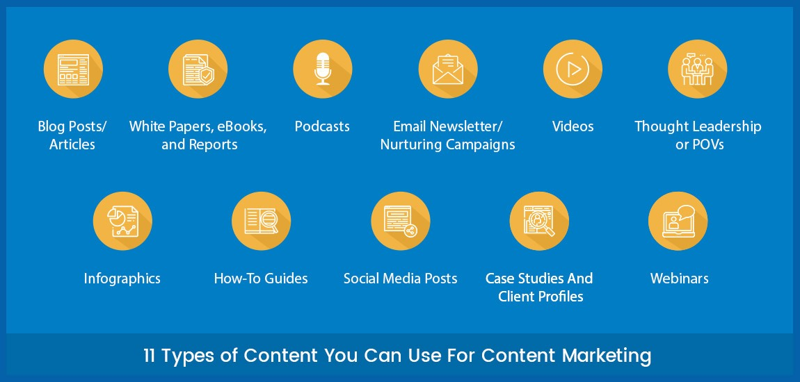 types-of-content-you-can-use-for-content-marketing