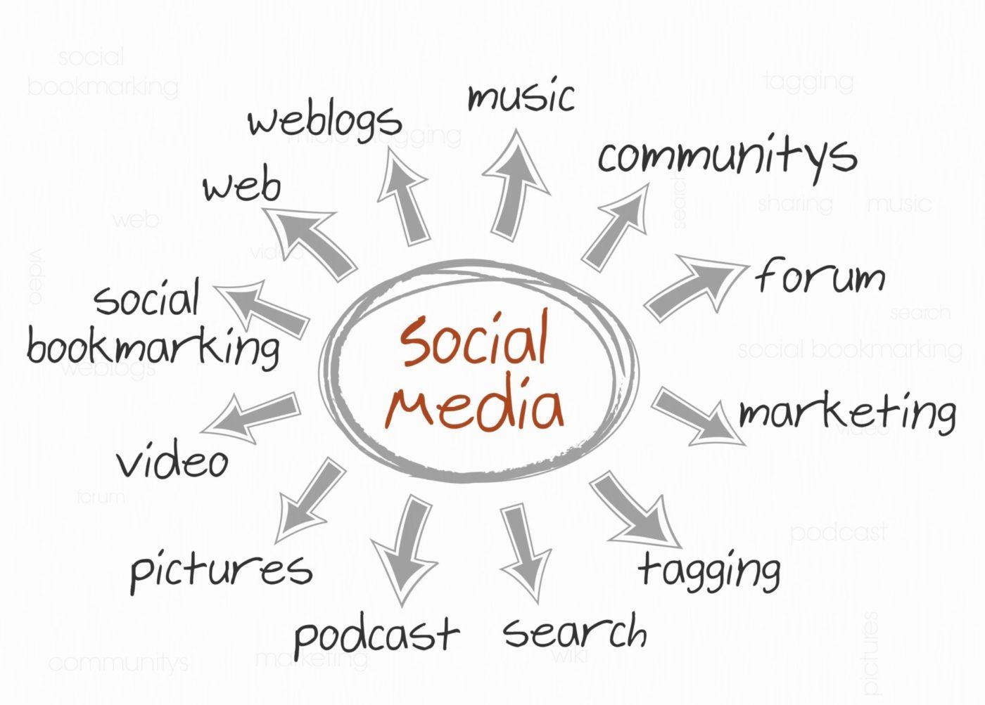 vector-social-media-illustration_G1AsChSO_L