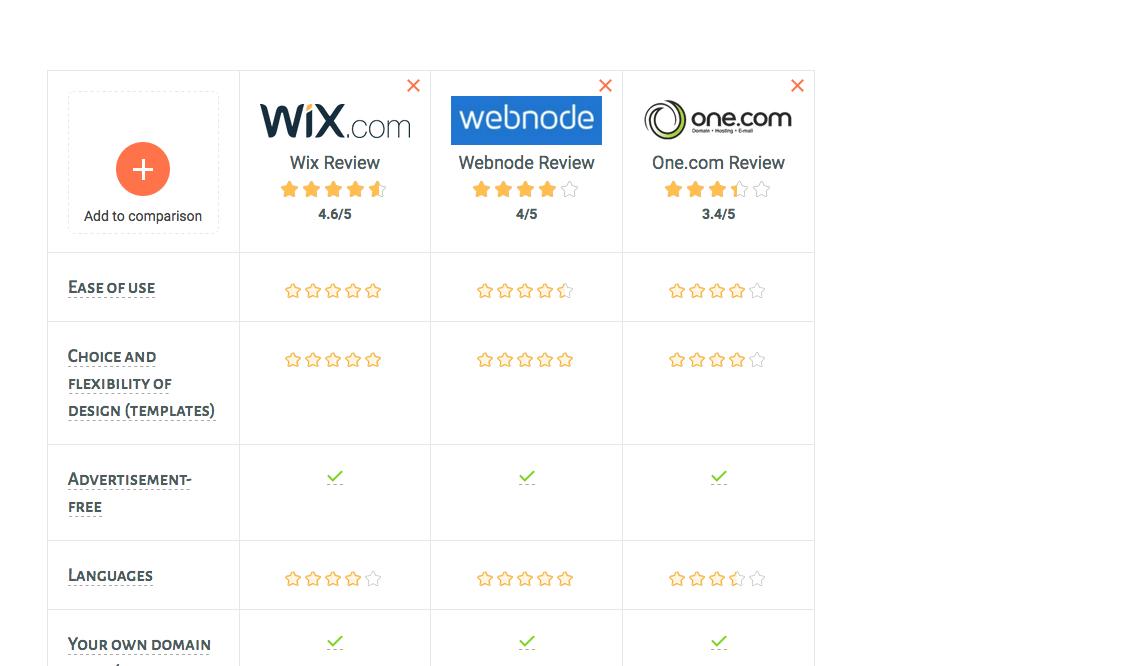 Website Builder Tools Comparison Page